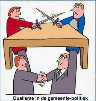 dualismeindepolitiek